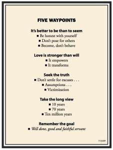 Five Waypoints